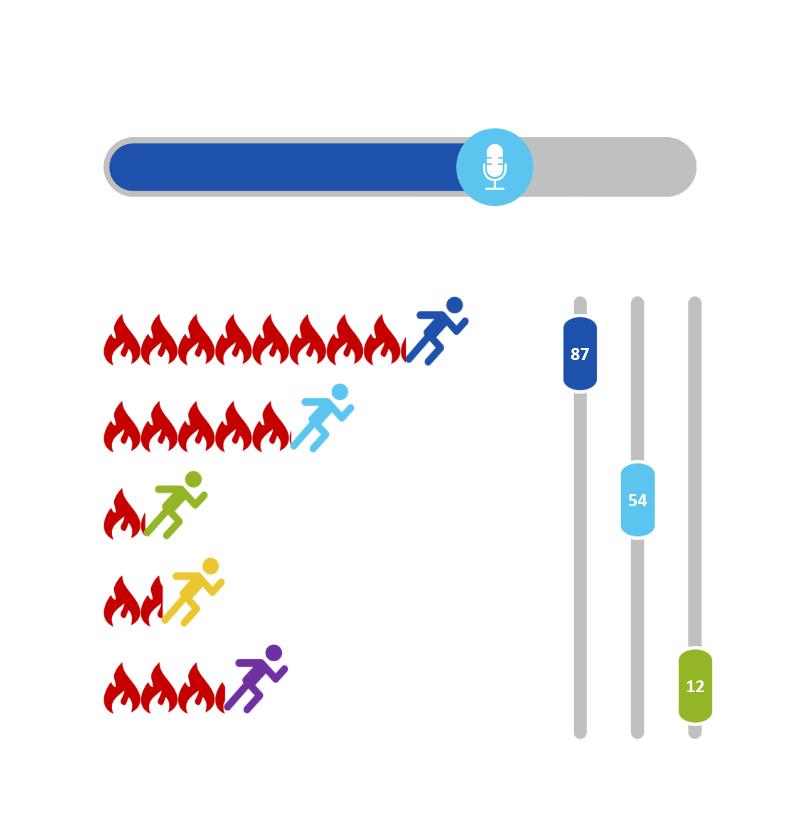 Bars Images vizual types
